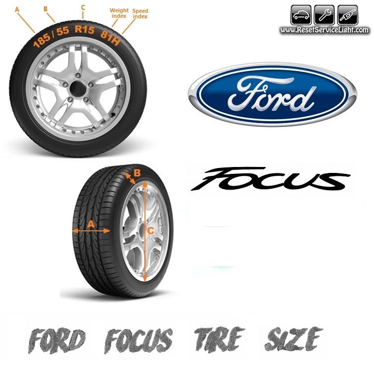 ford focus fuel consumption miles per gallon or litres km cars fuel consumption. Black Bedroom Furniture Sets. Home Design Ideas