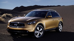 Infiniti FX fuel consumption, miles per gallon or litres/ km
