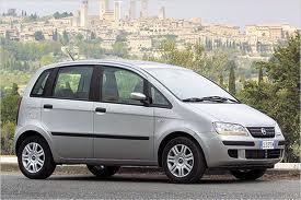 Fiat Idea fuel consumption, miles per gallon or litres/ km