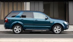 Ford Territory fuel consumption, miles per gallon or litres/ km