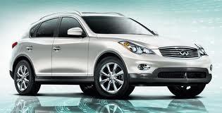Infiniti EX fuel consumption, miles per gallon or litres/ km